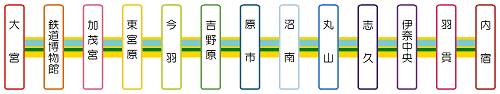埼玉新都市交通伊奈線_路線図.png